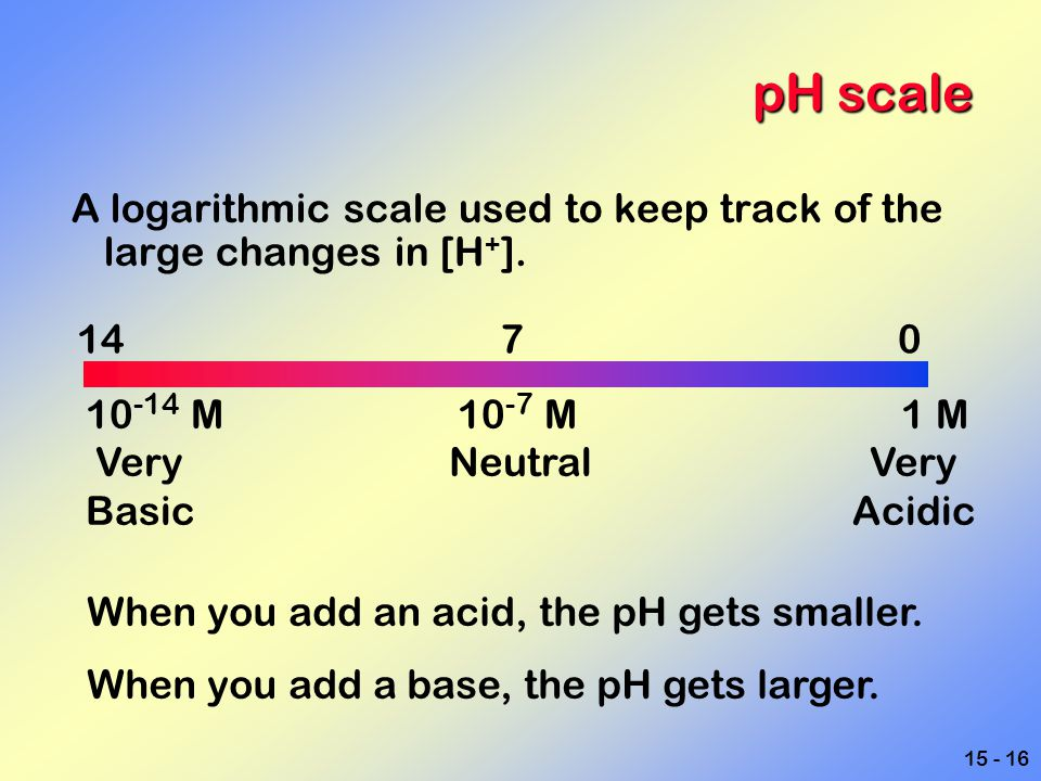 pH scale A logarithmic scale used to keep track of the large changes in [H+].